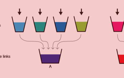 Qué es el Link Juice: Utiliza los Enlaces como estrategia SEO.